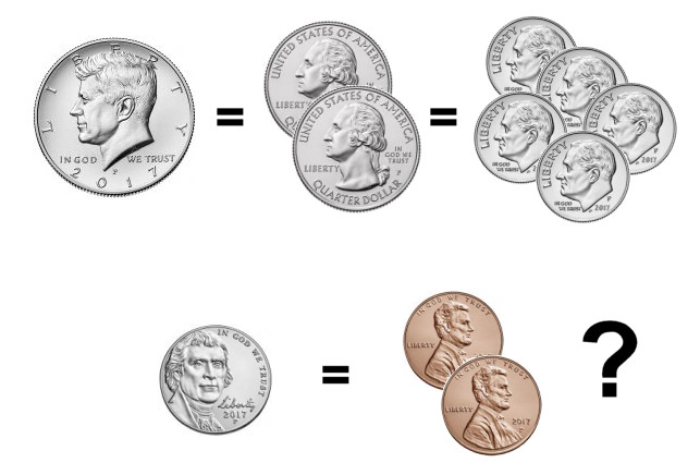 1 nickel = 2 pennies?